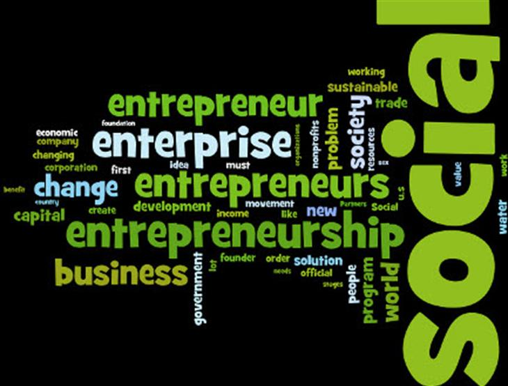Social Entrepreneurship Word Cloud